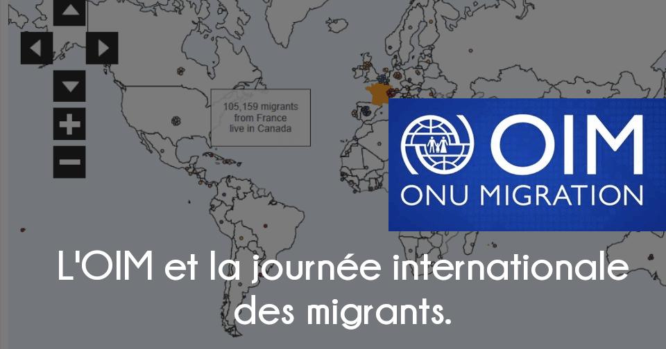 Image de l'article sur l'OIM et la journée internationale des migrants